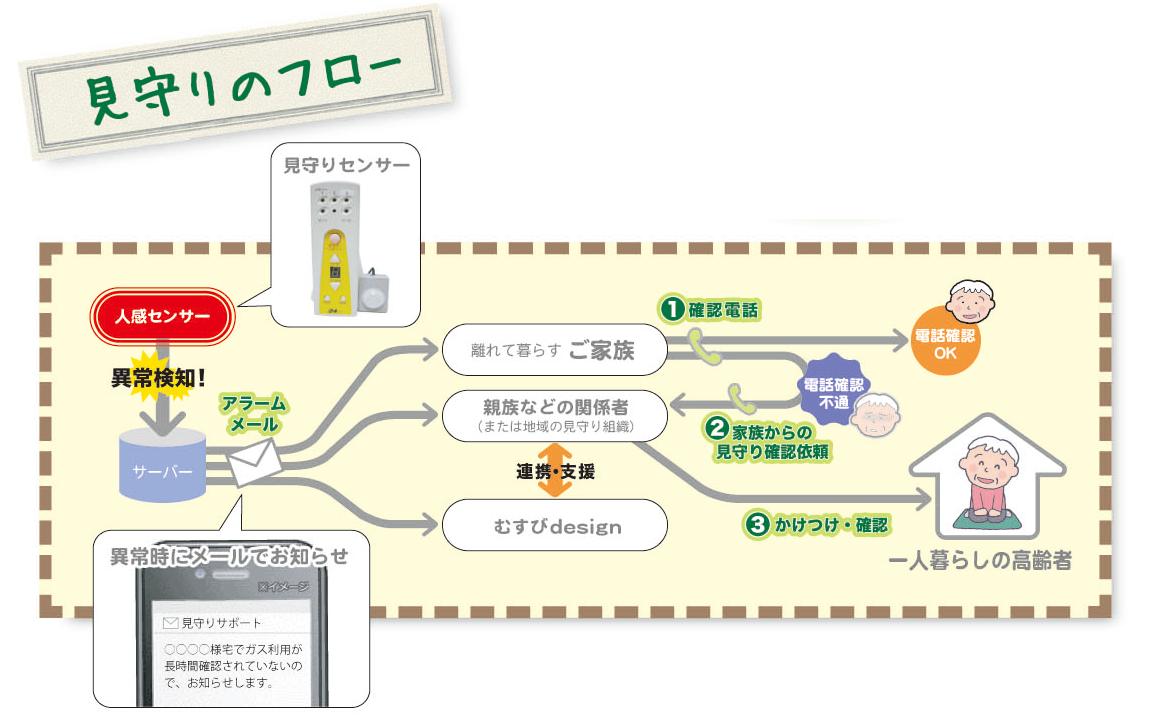 kamiyashiro_img5