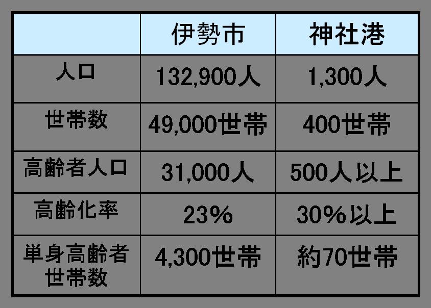 kamiyashiro_img1