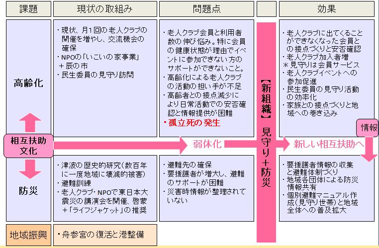 kamiyashiro_img3